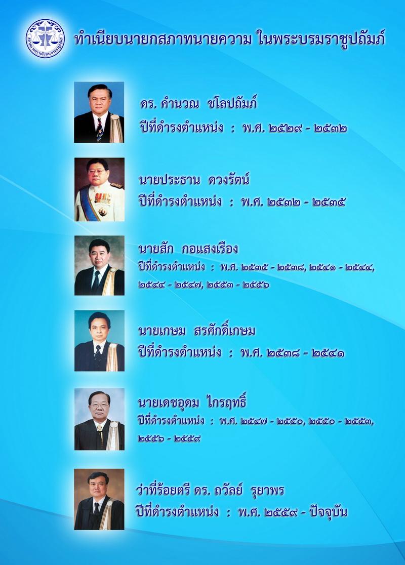 List of President 2559